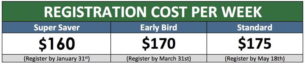 Registration Costs.png