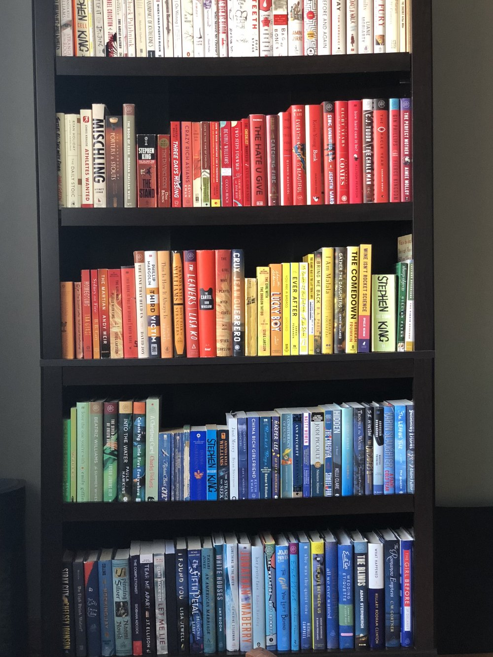 Rainbow bookshelves | TBR Etc.