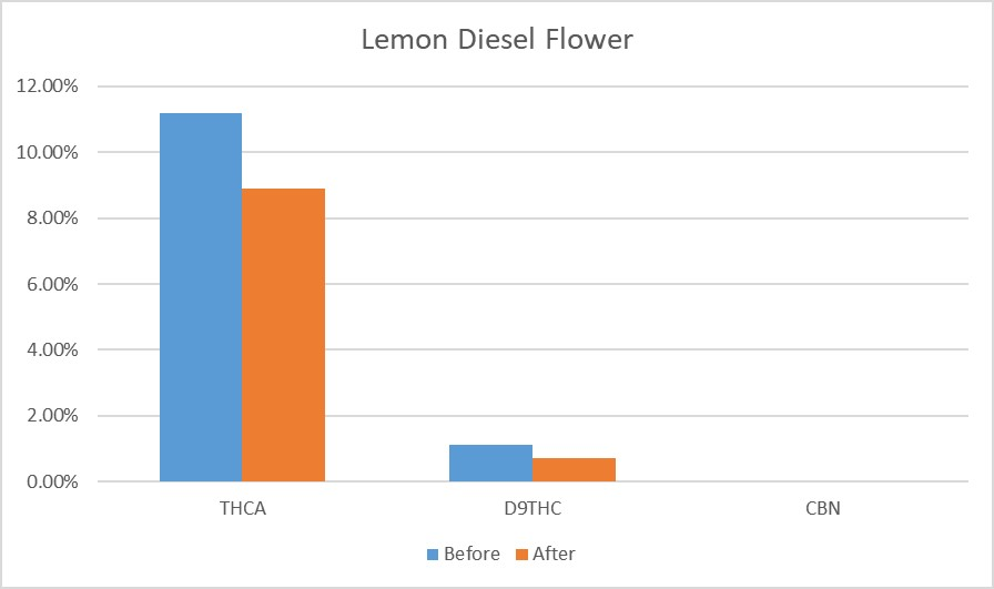 LemonDiesel.jpg