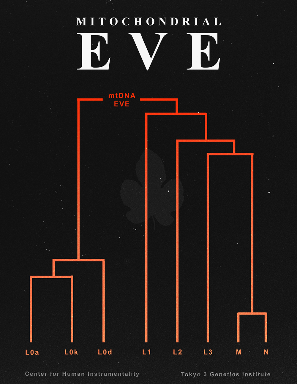 Evangelion-inspired poster about mitochondrial Eve, the earliest common ancestor to all women.