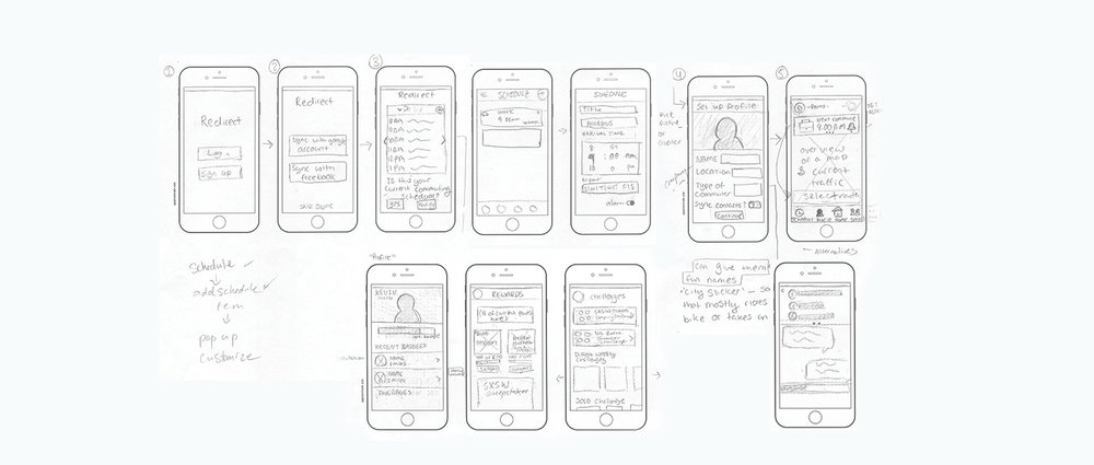 wireframes_redirect-01.png