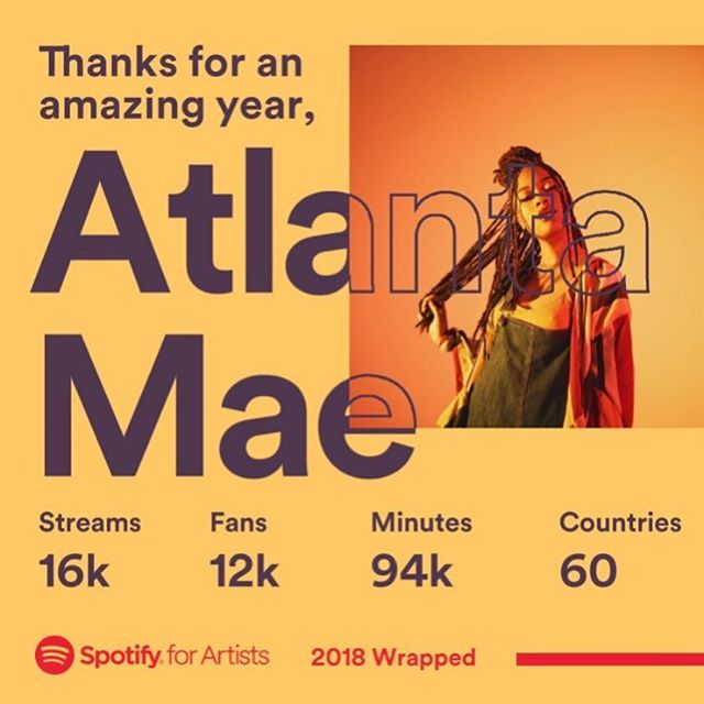 Thank you @spotify for your wonderful platform ! Very grateful guys at how this year has kicked out and for FINALLY putting myself out there! Working on some really cool music for #2019 I am super EXCITED to show you some new tunes so ... watch this space 👀🔥🙌🏾