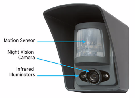 A Videofied image sensors is a motion sensor first with video verification to confirm