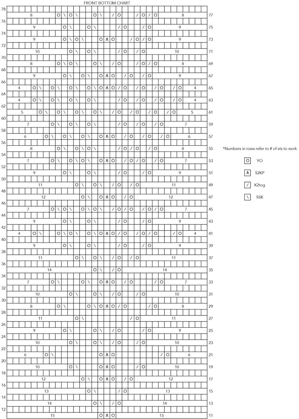 Caravan Poncho Front Bottom Chart