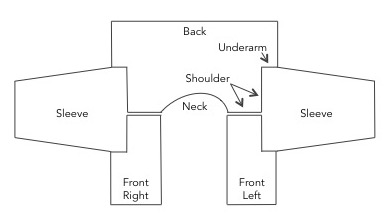 Cliffside Cardigan Diagram