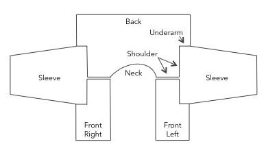 Cliffside Cardigan Diagram