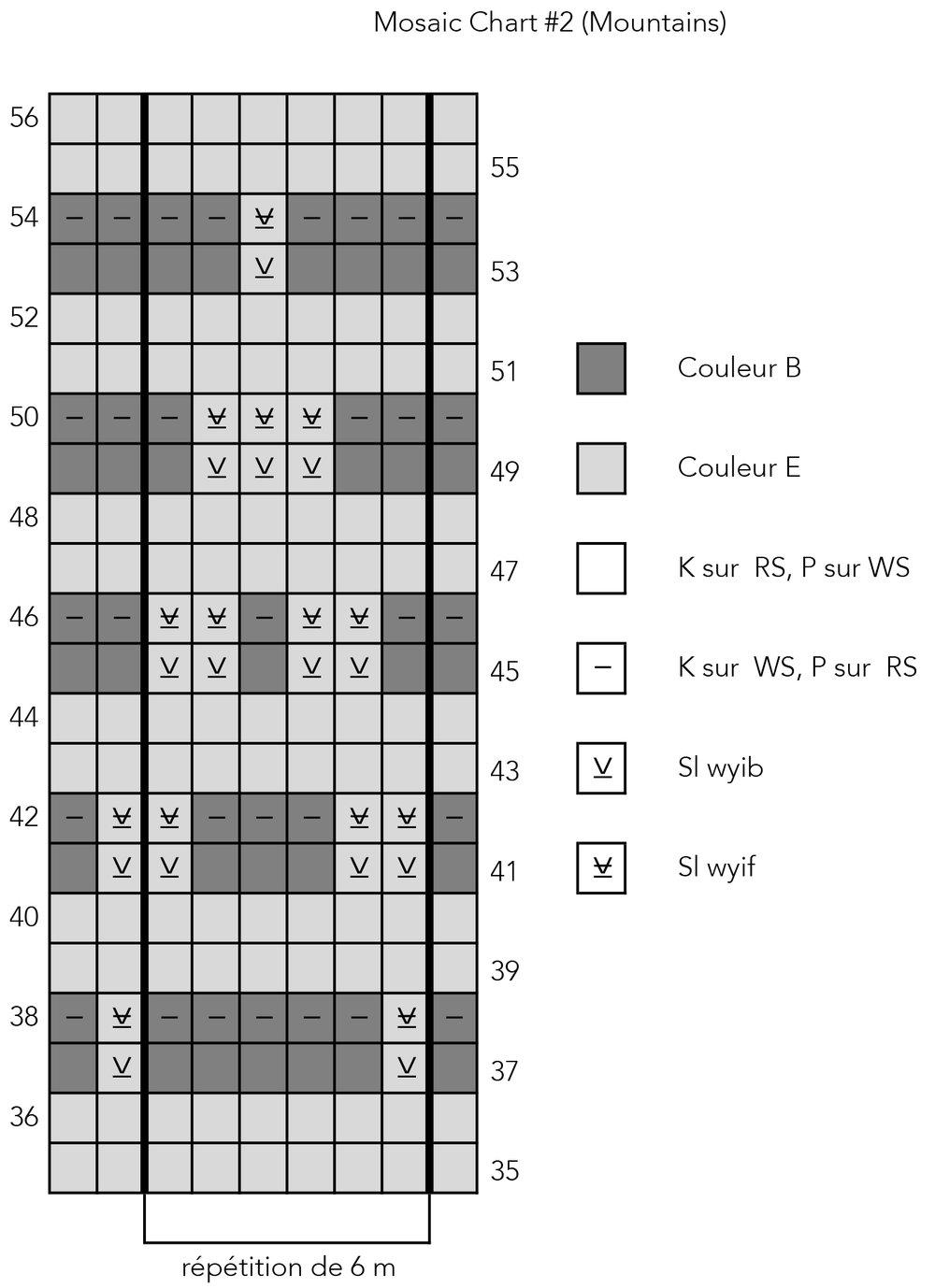 Mosaic Chart 2 Mountains_French