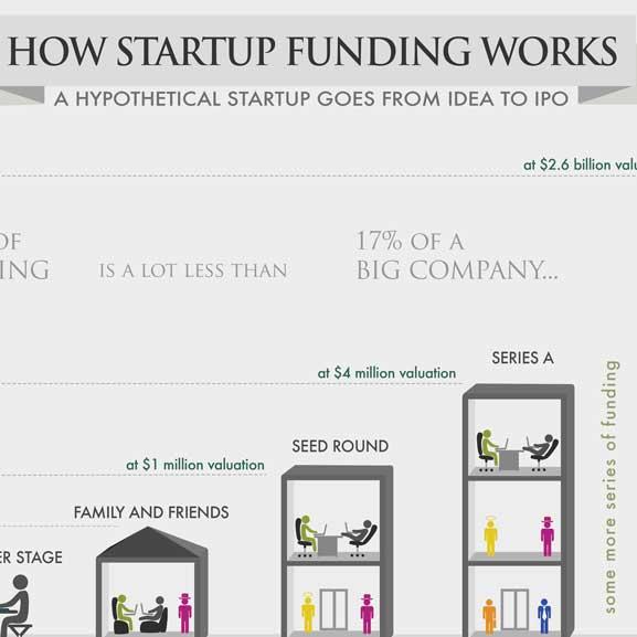 howfundingworks.jpg