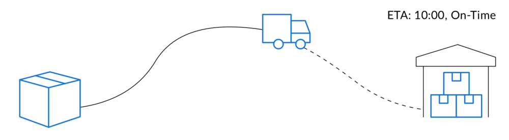 2 - In-Transit Tracking.png