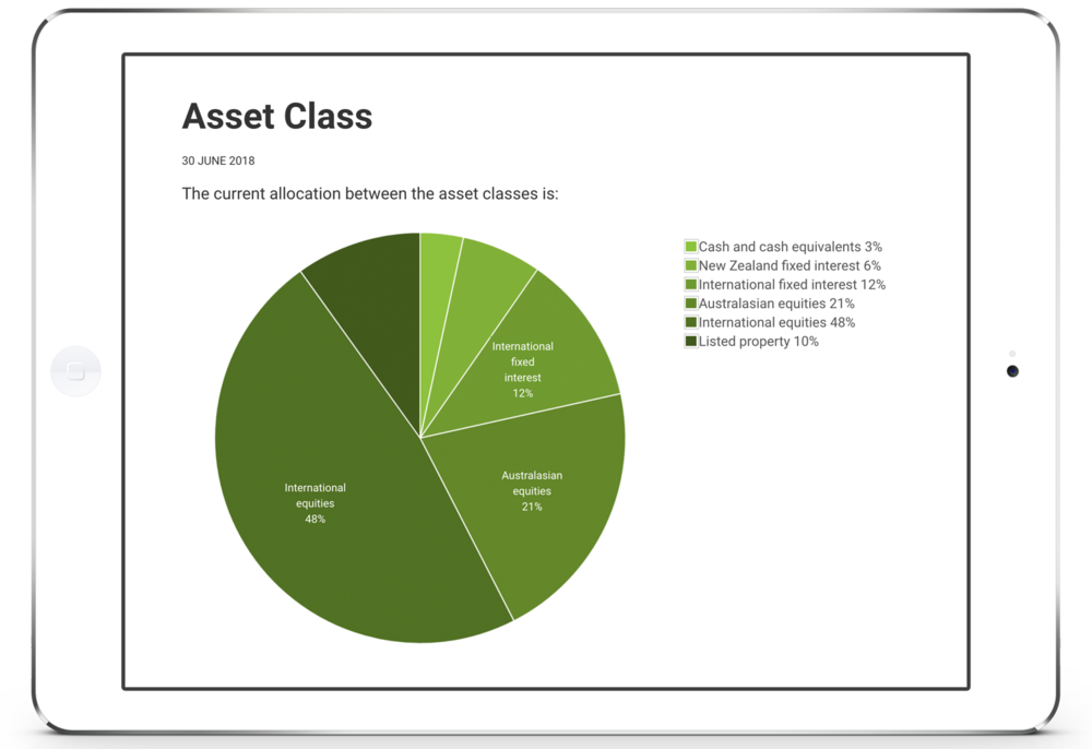 SuperLife 80 current allocation between asset classes.