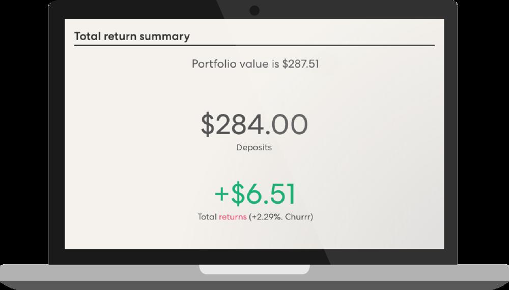 Sharesies Total return summary