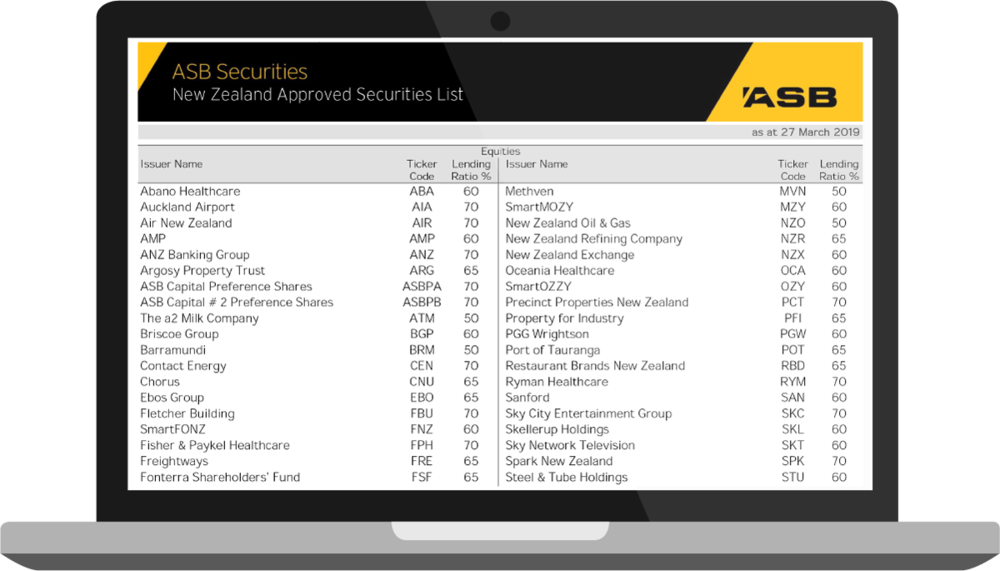ASB Securities New Zealand Approved Securities List