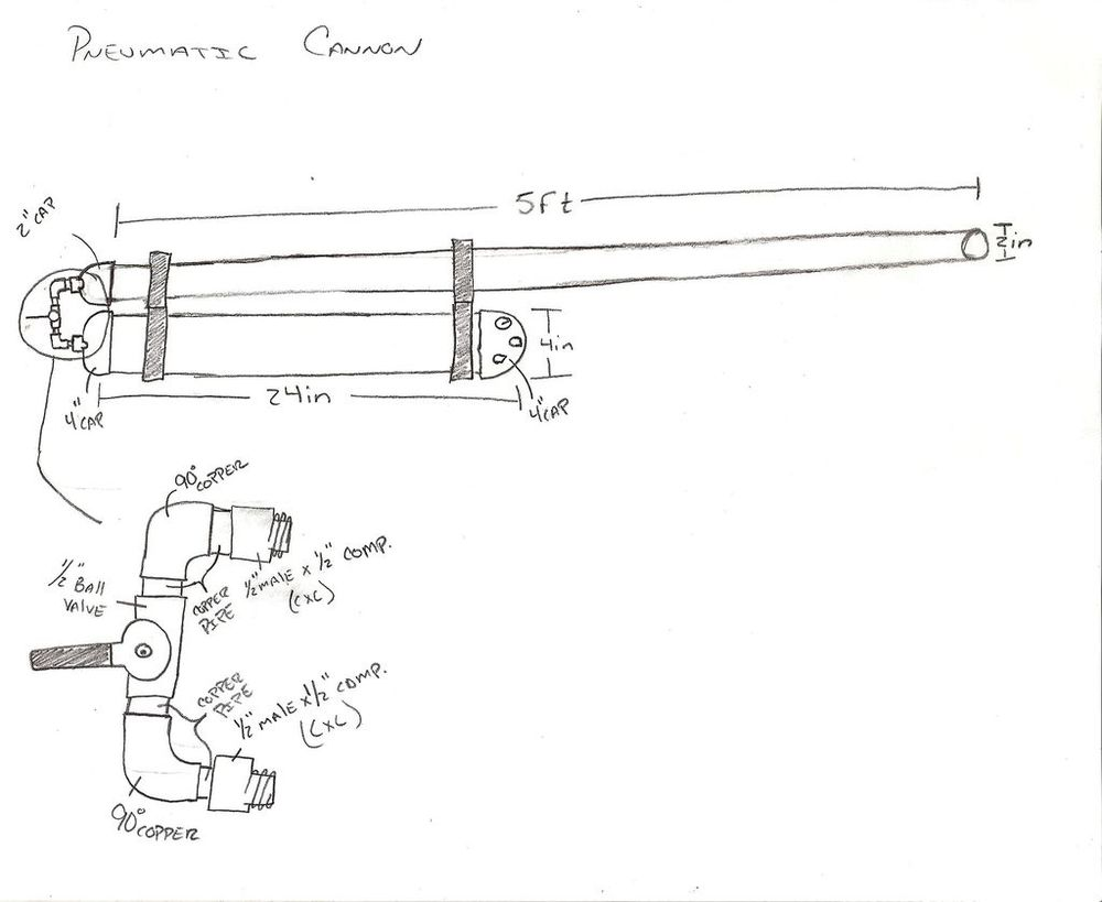 cannon 2.jpg