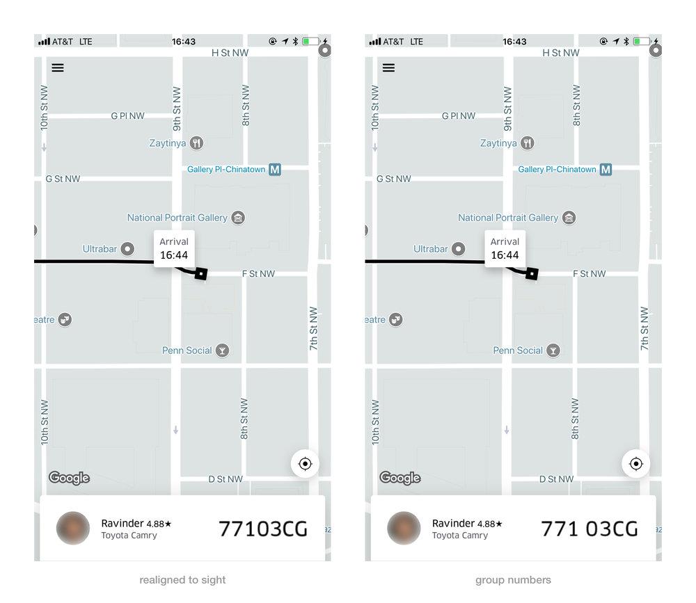 6 - uber - group numbers = panel.jpg