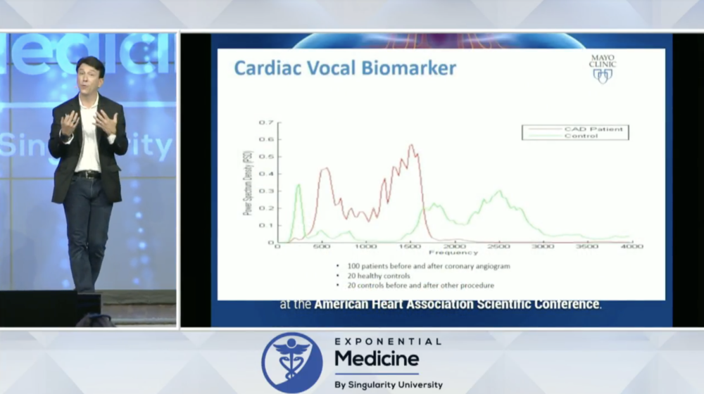 voice cardiac health
