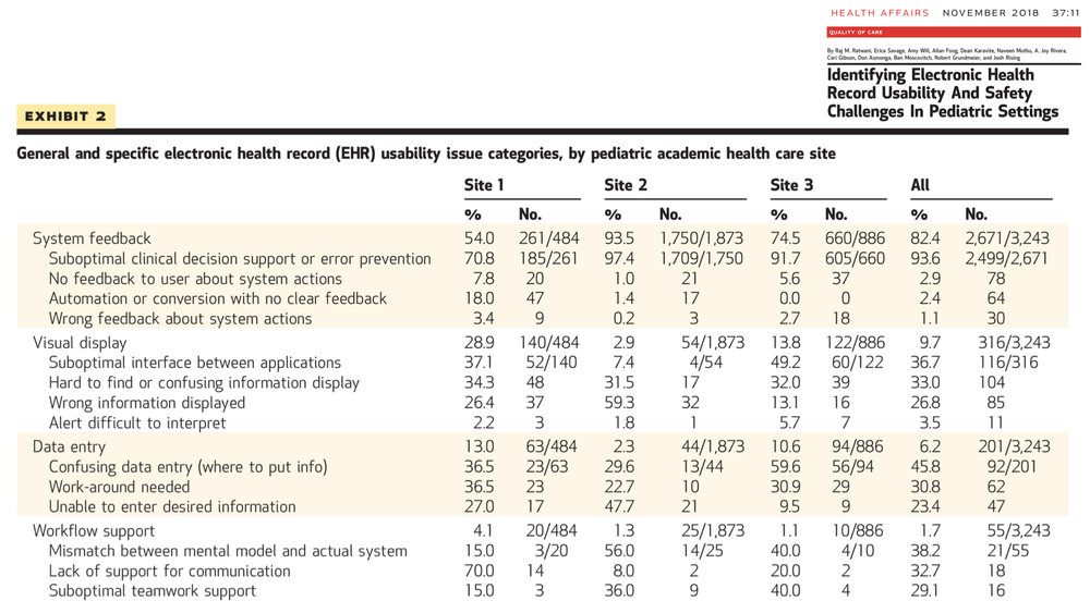 Design in EHRs - March 2019.039.jpeg