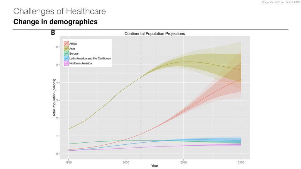 World population stabilization unlikely this century   Gerland P et al   2014   Science