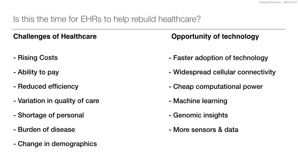 Design in EHRs - March 2019.100.jpeg