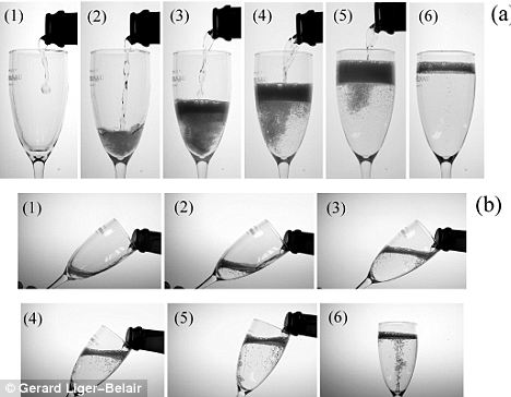 Picture Credit:  http://www.dailymail.co.uk/femail/food/article-1302481/French-scientists-work-pour-perfect-glass-champagne-tilt-glass.html