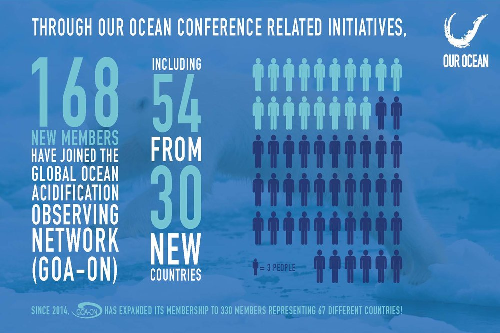8. Climate Ocean Infographic.jpg