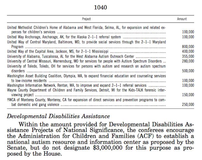 Source: Data for Social Science Good, https://dssg.uchicago.edu/2014/07/02/shining-a-light-on-earmarks/