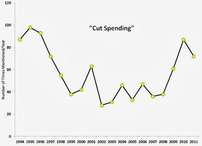 Steger - cut spending
