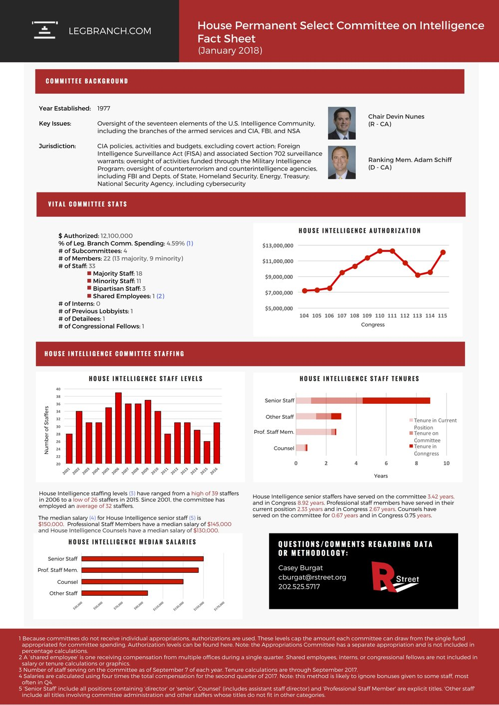 House Intelligence Committee Fact Sheet_Final.jpg