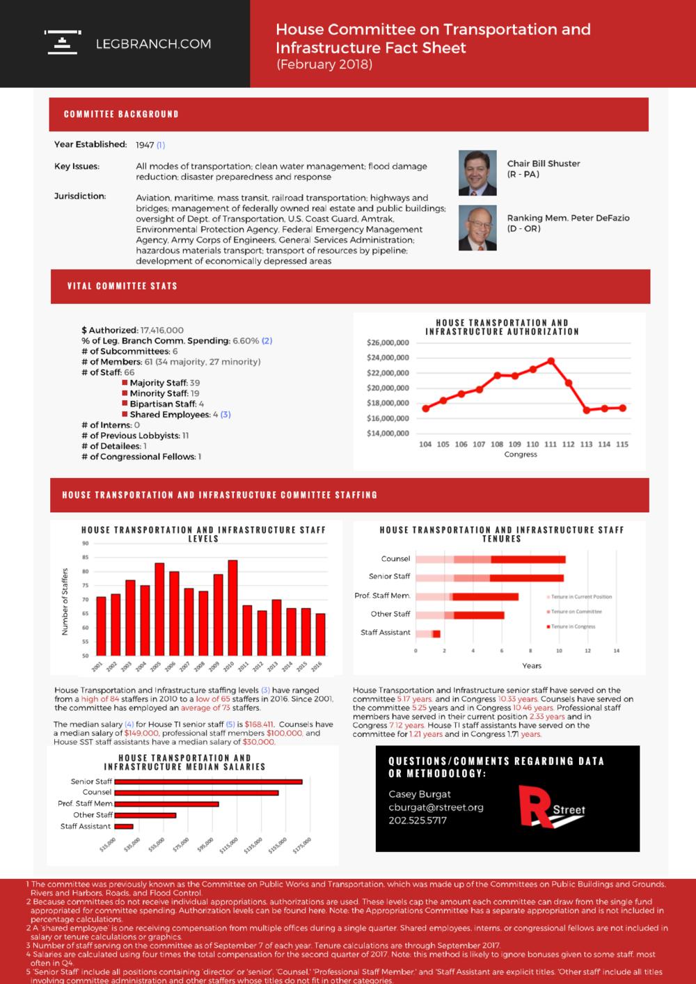 View/download PDF version here