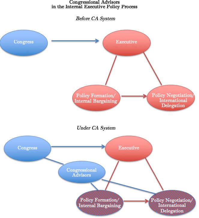 Dukeman chart.png