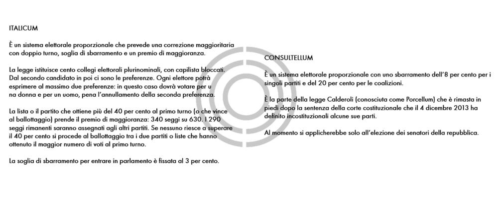 Italicum e Consultellum a confronto (cliccare sull'immagine per ingrandirla).