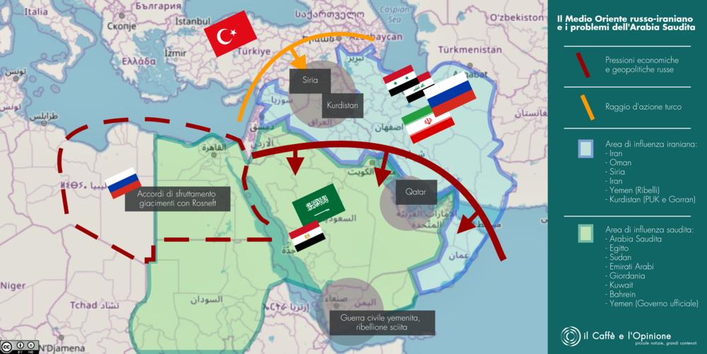La mappa del Medio Oriente diviso fra interessi sauditi, iraniani, turchi e russi. il Caffè e l'Opinione