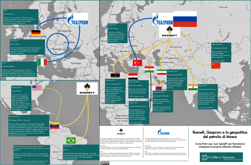 La rete degli affari petroliferi di Mosca in Europa, Asia e Sud America. Clicca sull'immmagine per ingrandire. Licenza: CC 2.0