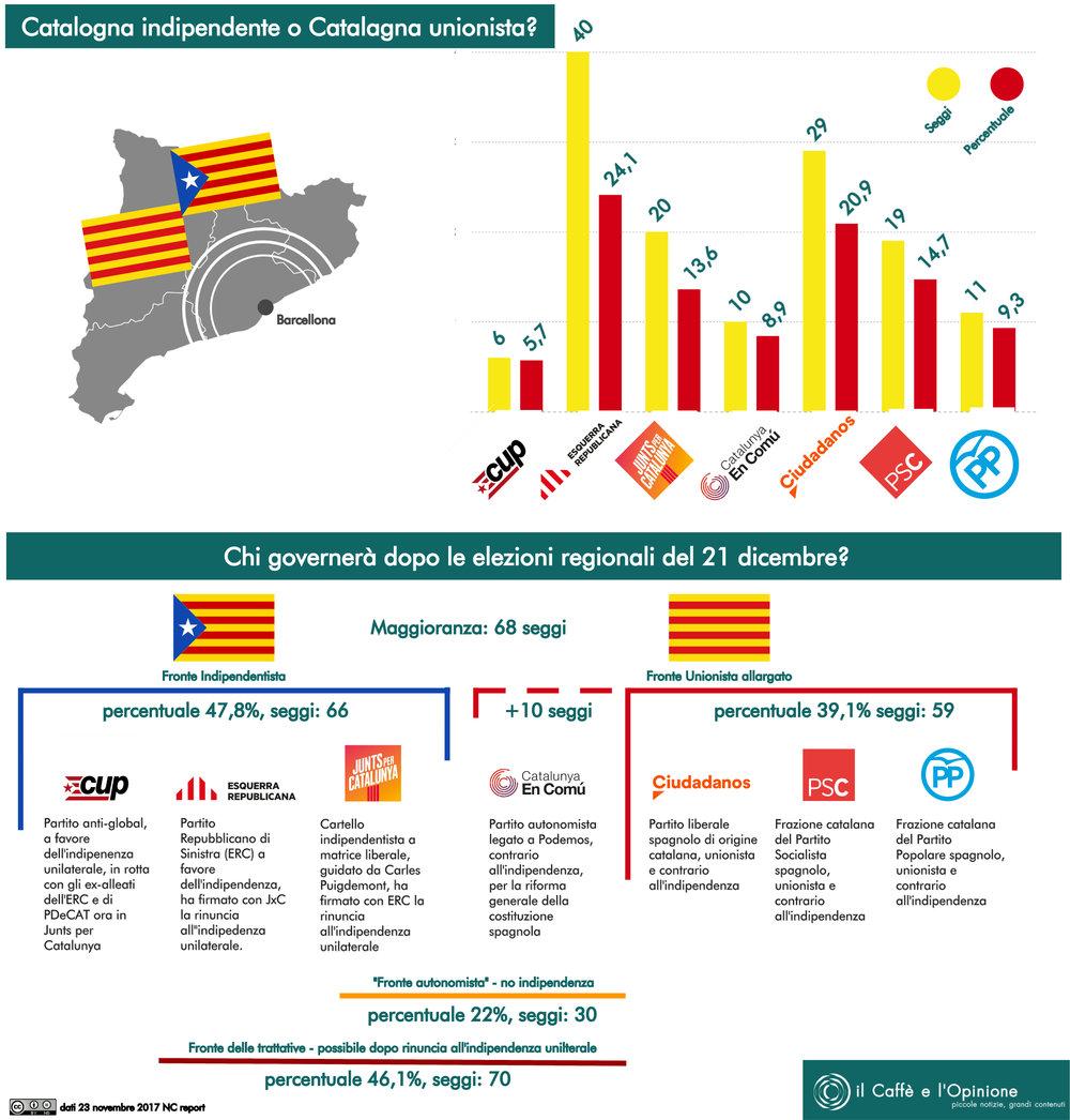 Catalogna (1).jpeg