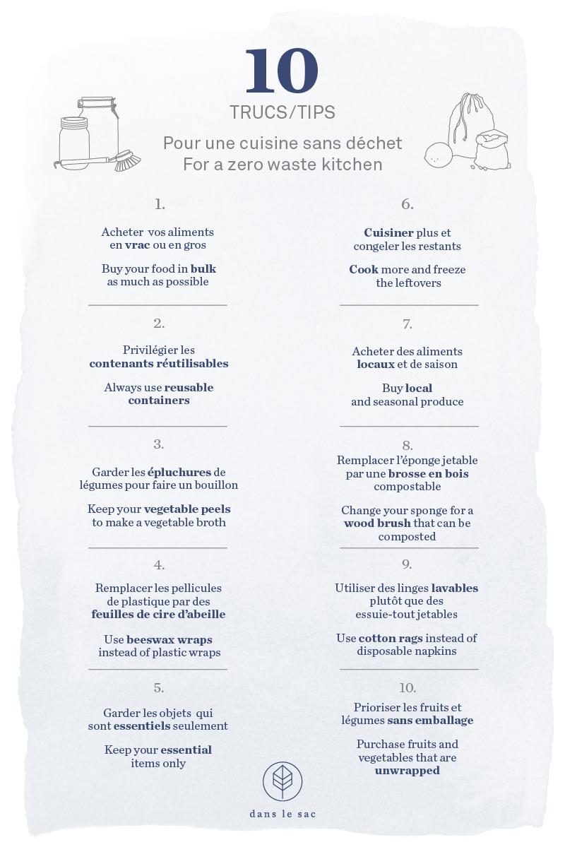 Affiche_10trucs_cuisine.jpg