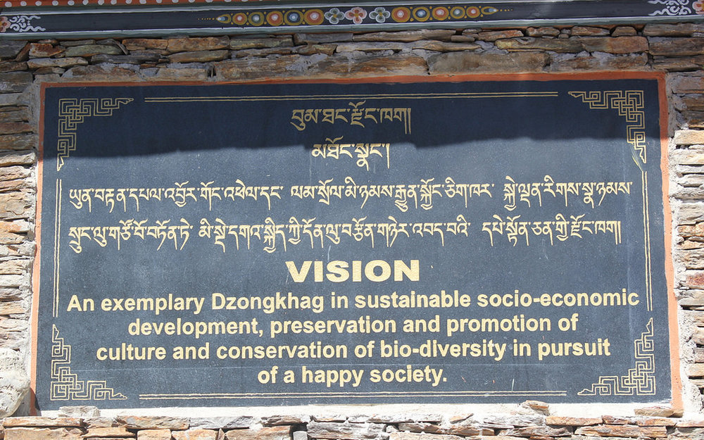 Bhutan   Source