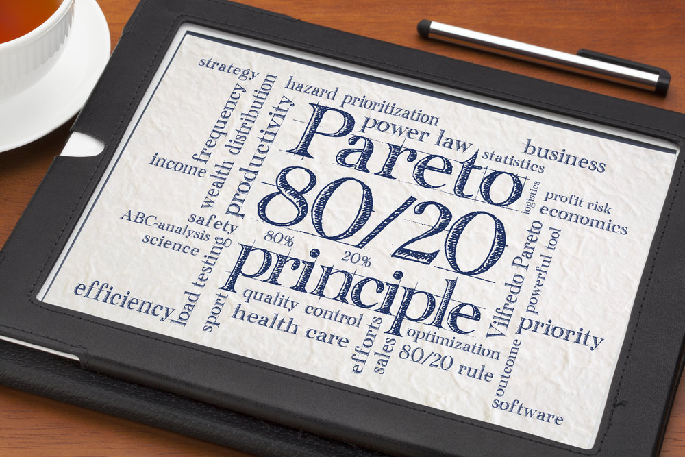 The Pareto Principle and Your Career - Career Makeover Academy