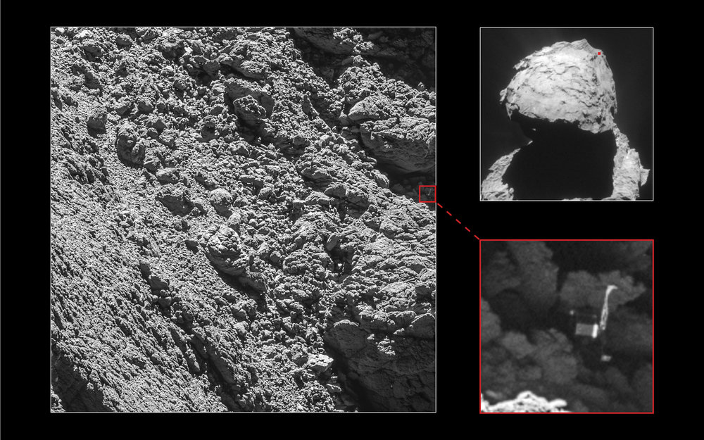 Rosetta's lander Philae has been identified in OSIRIS narrow-angle camera images taken on 2 September 2016 from a distance of 2.7 km. The image scale is about 5 cm/pixel. Philae's 1 m-wide body and two of its three legs can be seen extended from the body. The images also provide proof of Philae's orientation. A Rosetta Navigation Camera image taken on 16 April 2015 is shown at top right for context, with the approximate location of Philae on the small lobe of Comet Churyumov-Gerasimenko marked. Main image and lander inset: ESA/Rosetta/MPS for OSIRIS Team MPS/UPD/LAM/IAA/SSO/INTA/UPM/DASP/IDA; context: ESA/Rosetta/NavCam, CC BY-SA IGO 3.0