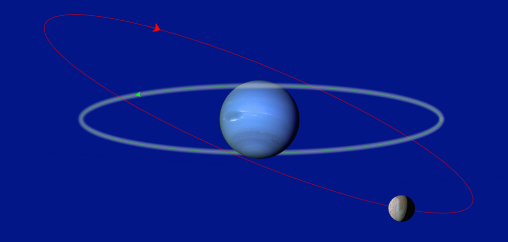 The orbit of Triton (red) is opposite in direction and tilted −23° compared to a typical moon's orbit (green) in the plane of Neptune's equator.Image: NASA. Orbital lines: wikimedia user ZYjacklin. Public domain.