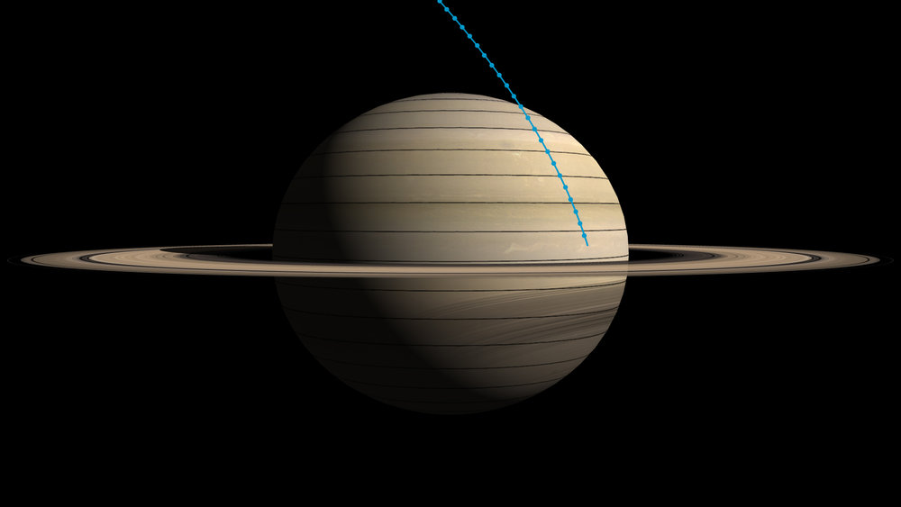 This graphic shows Cassini's final plunge toward Saturn, with tick marks representing time intervals of 2 minutes, leading to the spacecraft's entry into the atmosphere.  Image credit:  NASA/JPL-Caltech