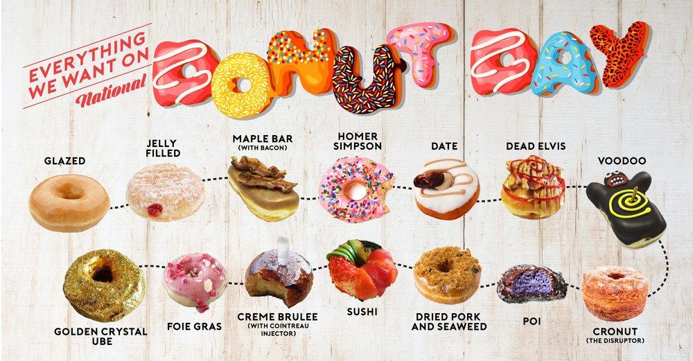 Ignite360_donutday.jpg