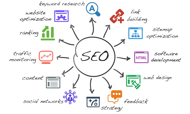 SEO-Strategy.png
