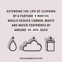 COPYRIGHT_FashionRevolution.jpg