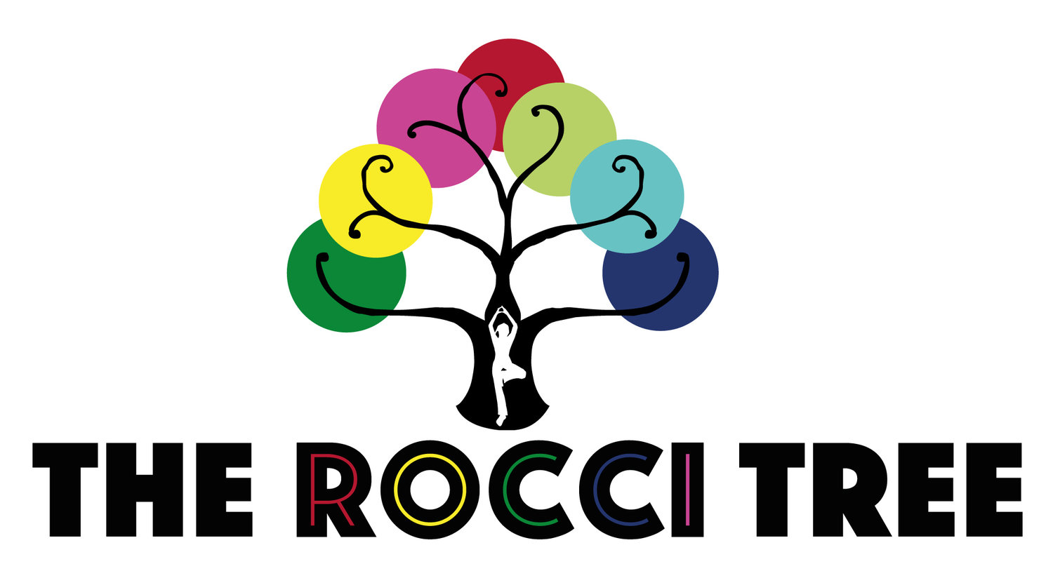 The Rocci Tree