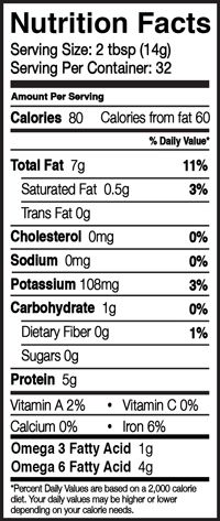 Nutrition facts for Hemp Seeds