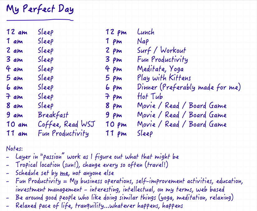 perfect day.png