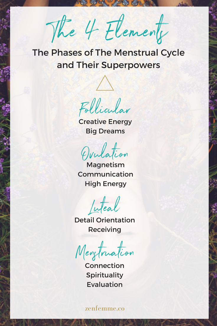 ZEN FEMME™ / Zen Femme 4 Elements Menstrual Cycle Superpowers