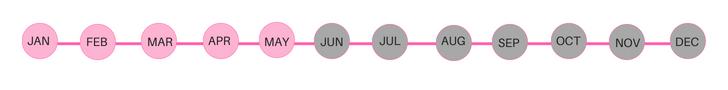 Pink Prods Planner Page Designs (2).jpg