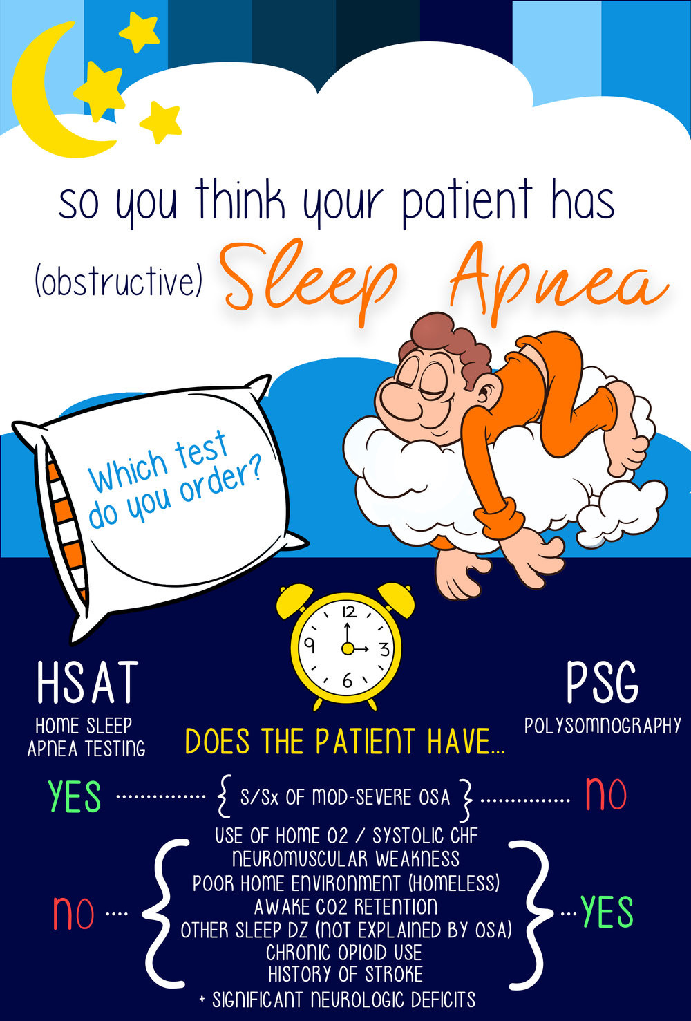 SLEEP APNEA.jpg