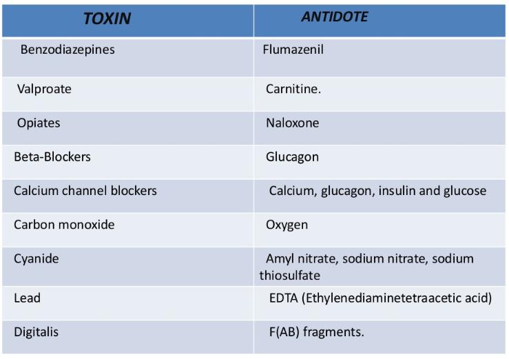 antidotes.PNG