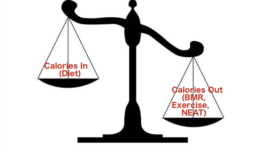 Calories in vs. calories out still reigns supreme regardless of what diet you choose to follow.